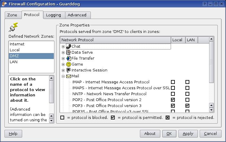 GUARDDOG: un cortafuegos para GNU/Linux